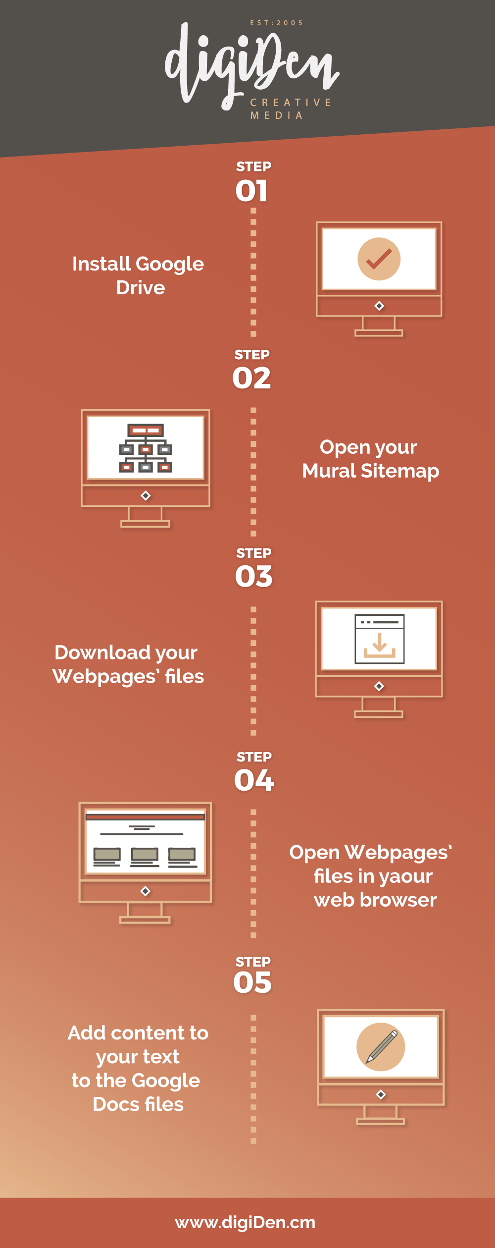 A-Simple-Guide-for-Curating-Your-Website-Content
